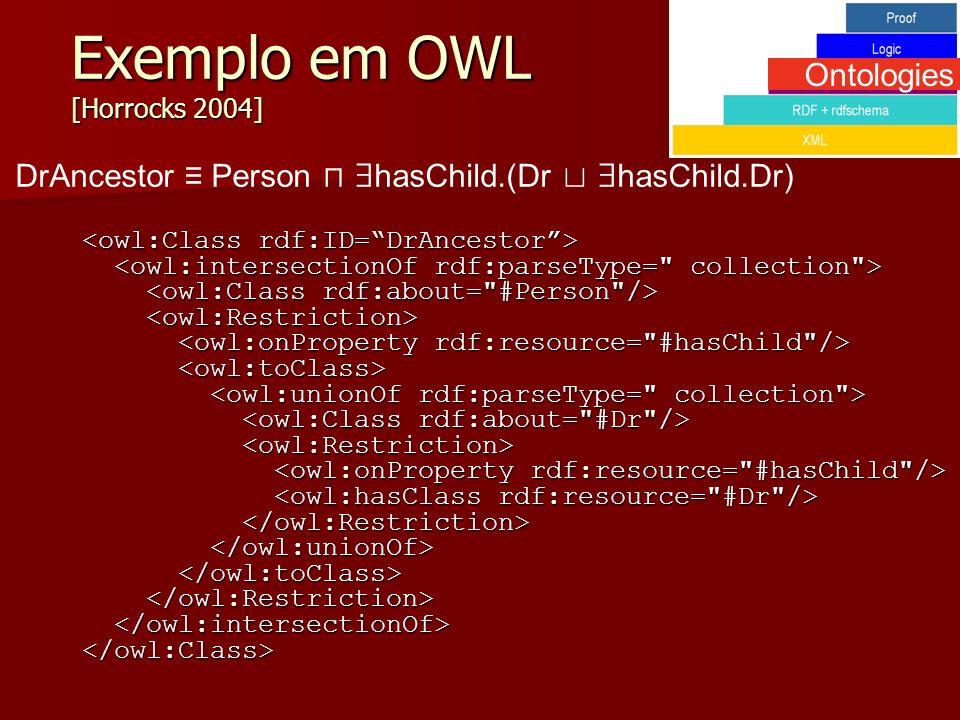 Exemplo em OWL [Horrocks 2004]